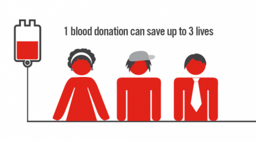 4 Unexpected Benefits of Donating Blood