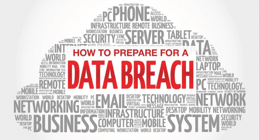 How To Prepare For a Data Breach