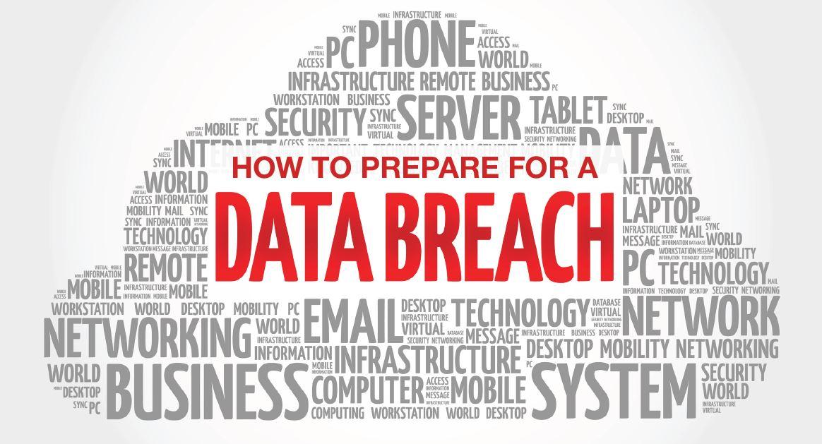 Date-Breach